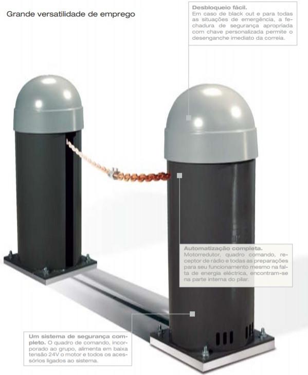 barreira_reforçada_-automatica-com-corr
