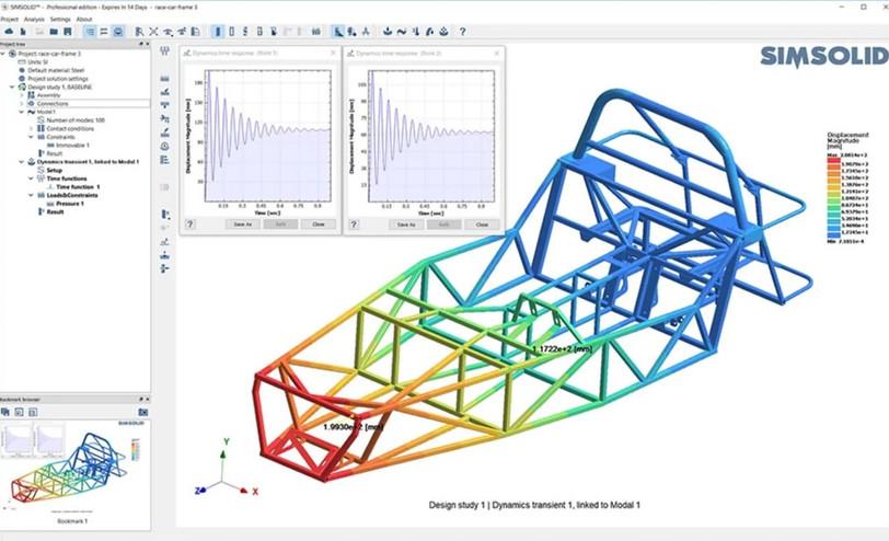 SIMSOLID-Dynamic frame analysis 1