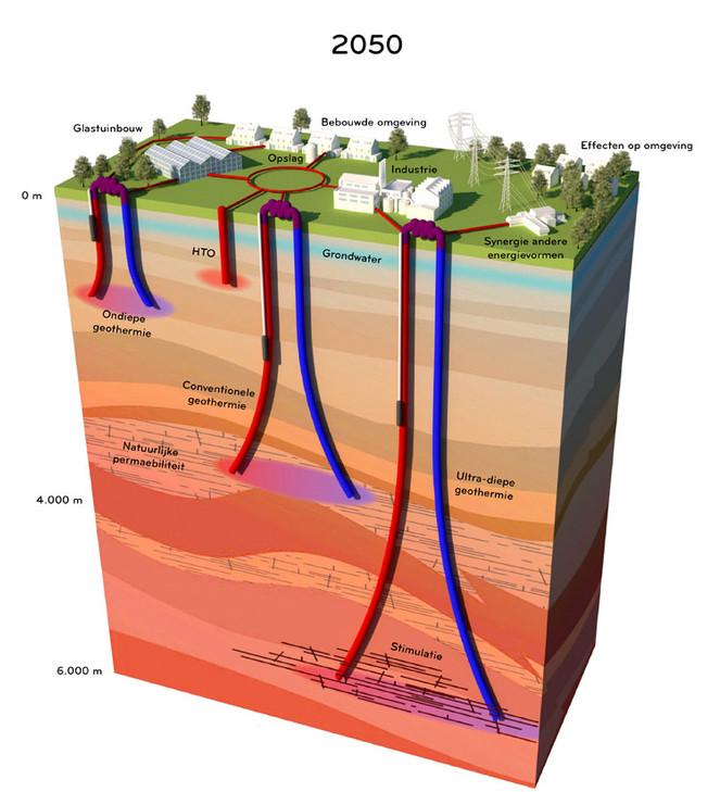 Innovatie-roadmap-voor-geothermie-Nederland