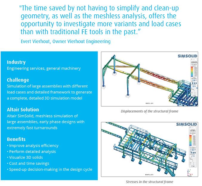 SimSolid artikel-Vierhout Engineering