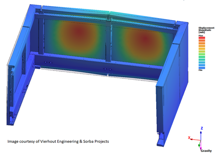Structural Mechanical Analysis FEA FEM Constuction - Corten staal balkon -