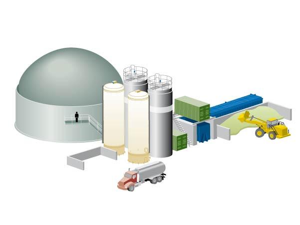 Twence-Host-Biogas-GFT