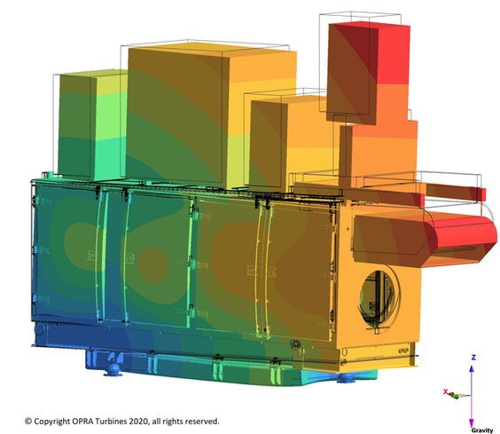 Machinebouw - Structural Mechanical Analysis FEA FEM