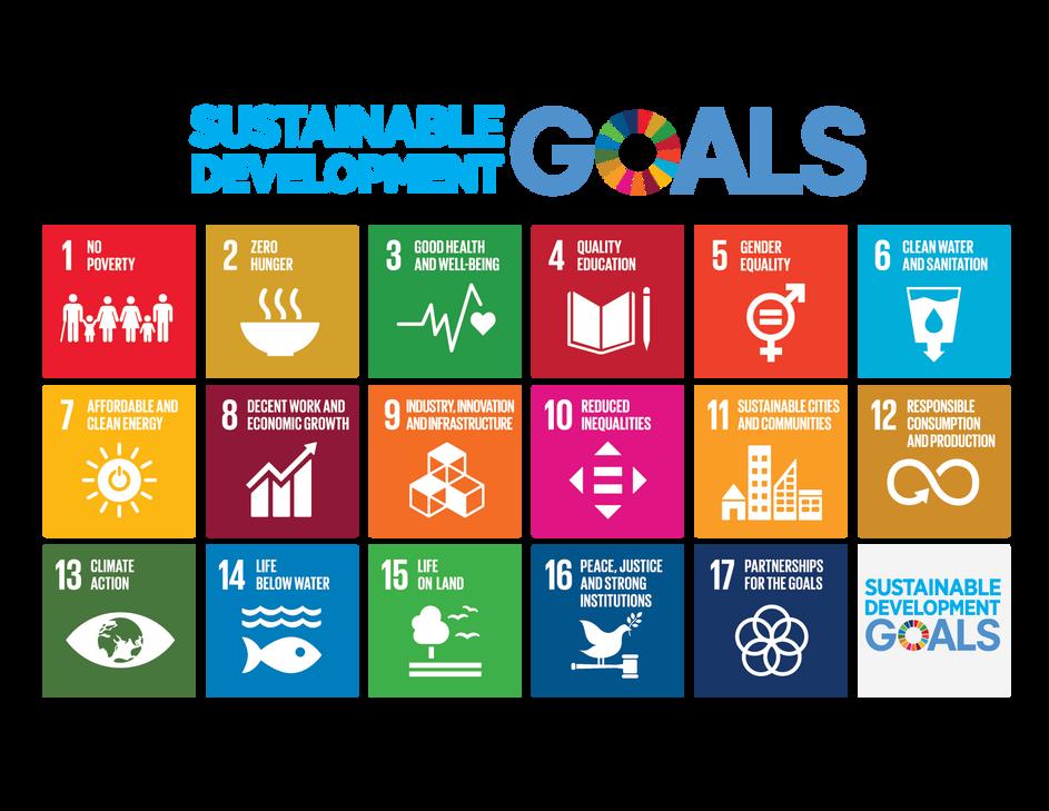 SDG UN 17 Goals