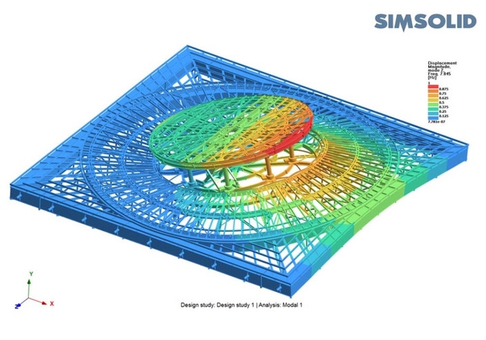 SIMSOLID Large assembly structural steel
