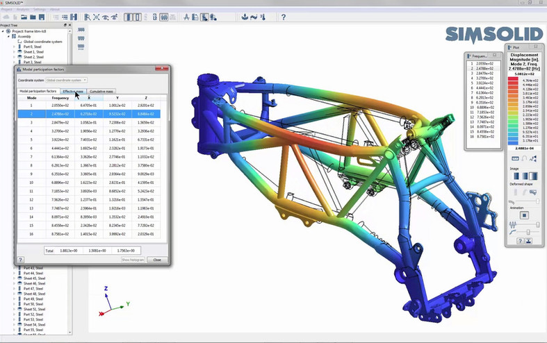 Structural analysis frame