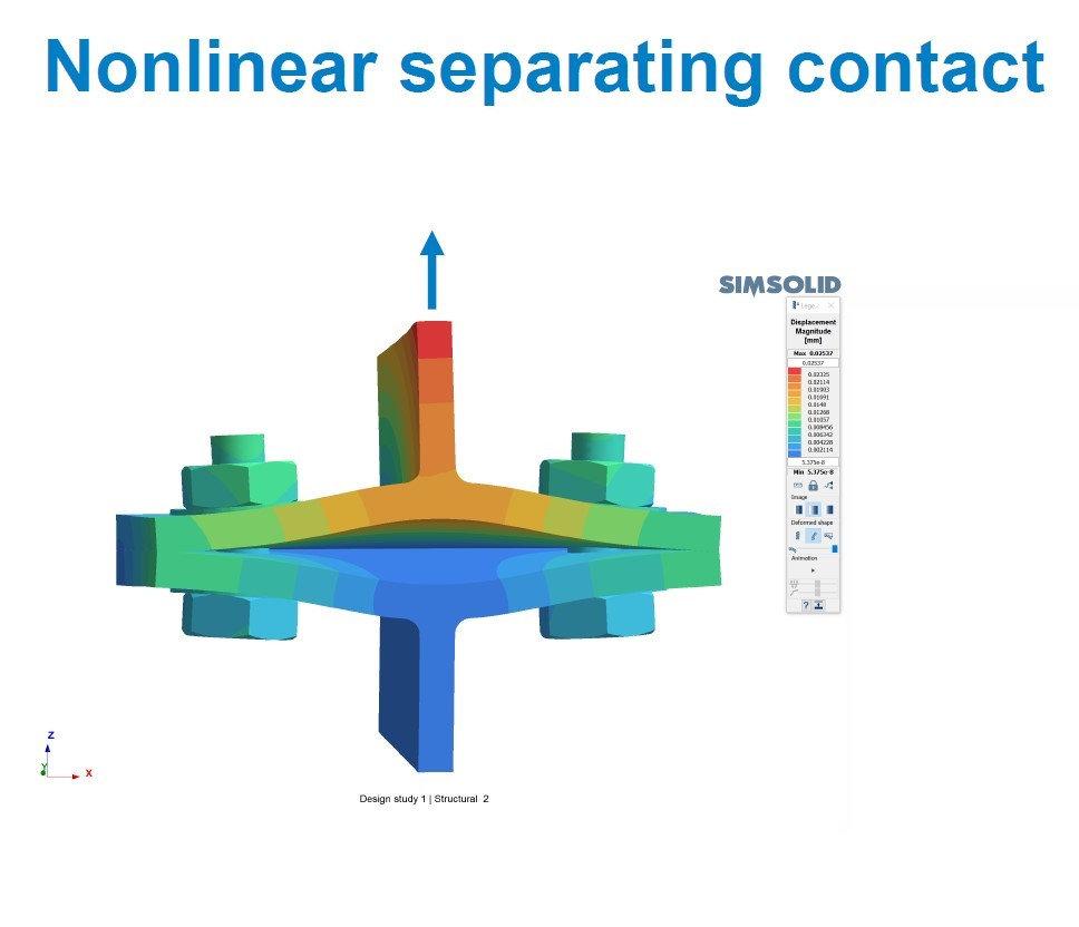 Structural case Non-Linear contact.jpg