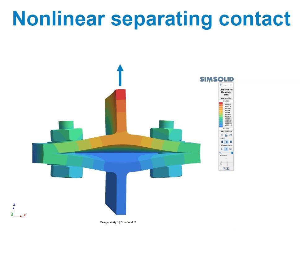 Structural case Non-Linear contact