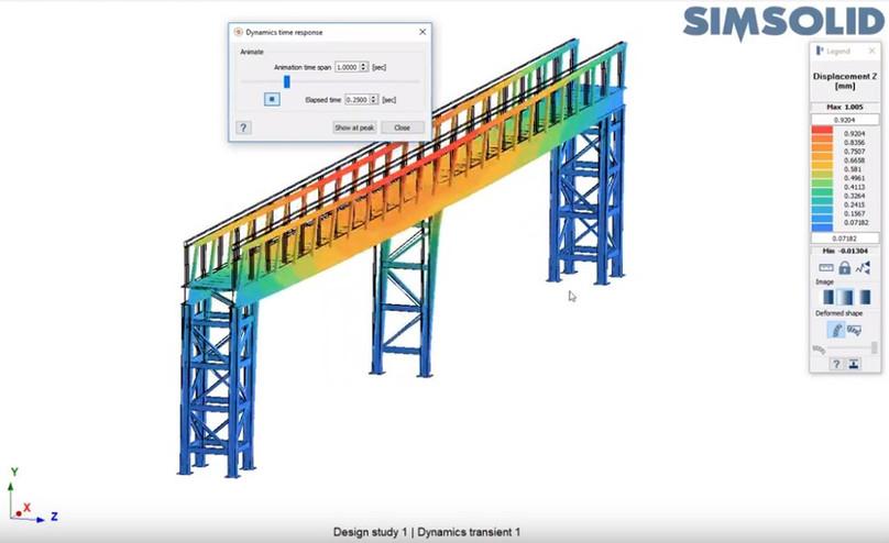 Dynamical analysis case detail large assembly steel bridge