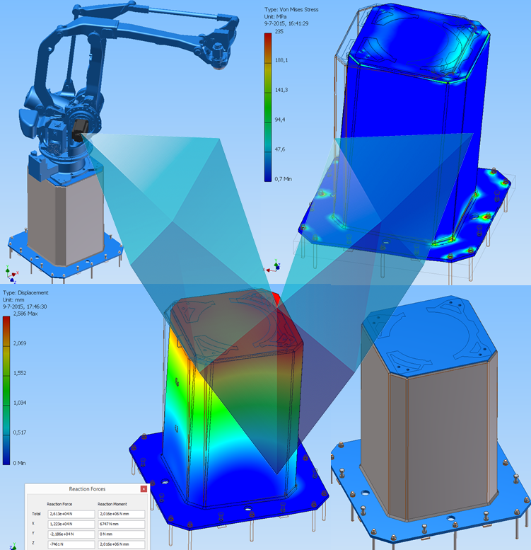 Robotic structural analysis FEA