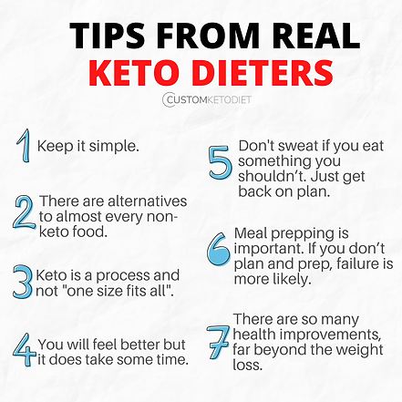 Tip from real Keto dieters-min.png