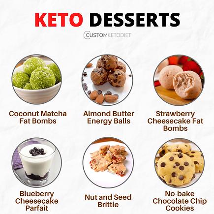Keto Desserts-min.png