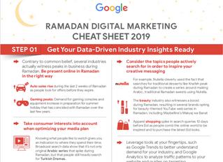 Ramadan Digital Advertising Cheat Sheet