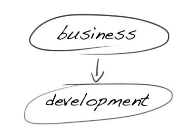 Business vs. development