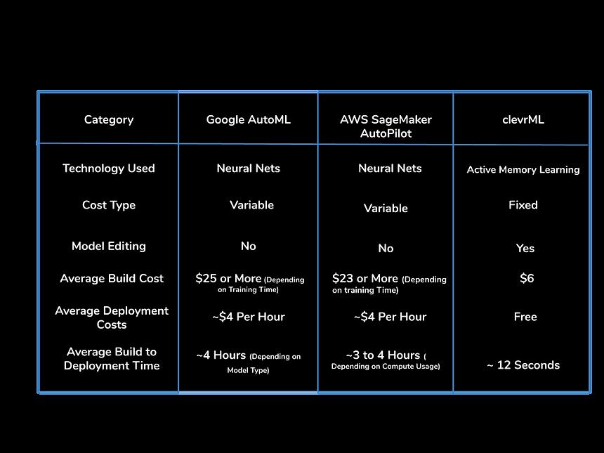 platform comparisons.png