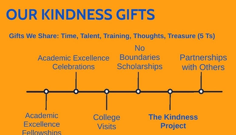 Our%2520Kindness%2520Gifts_edited_edited.jpg