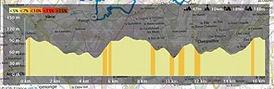 profil parcours 17 km.jpg