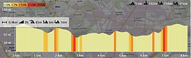 profil parcours 9 km.jpg