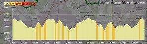 profil parcours 24 km.jpg