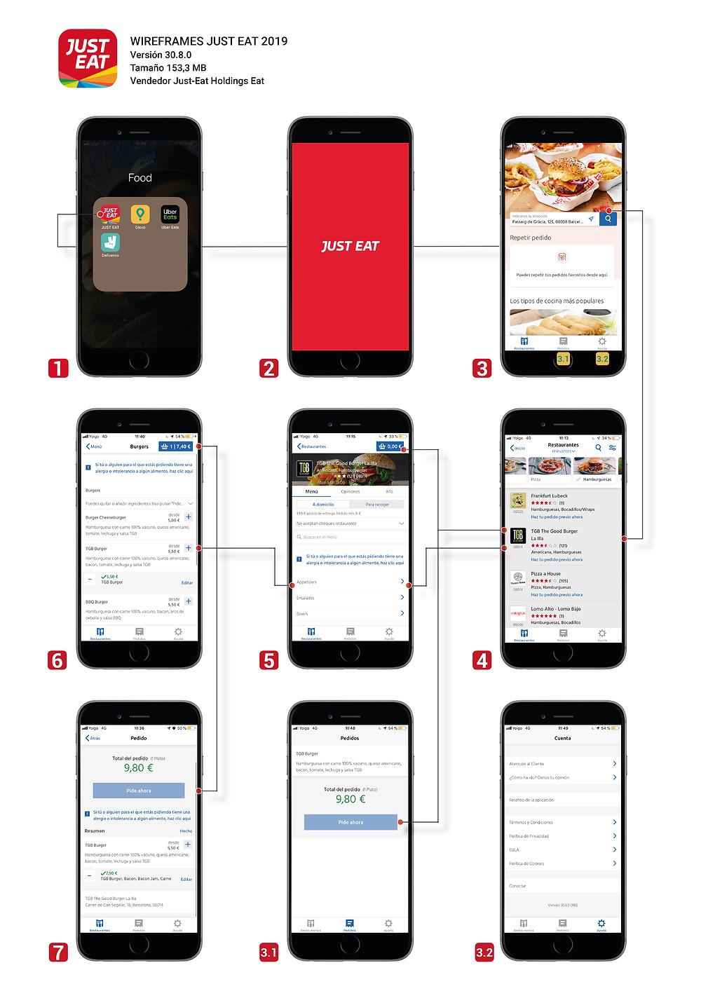 diseño ux/ui Just Eat app