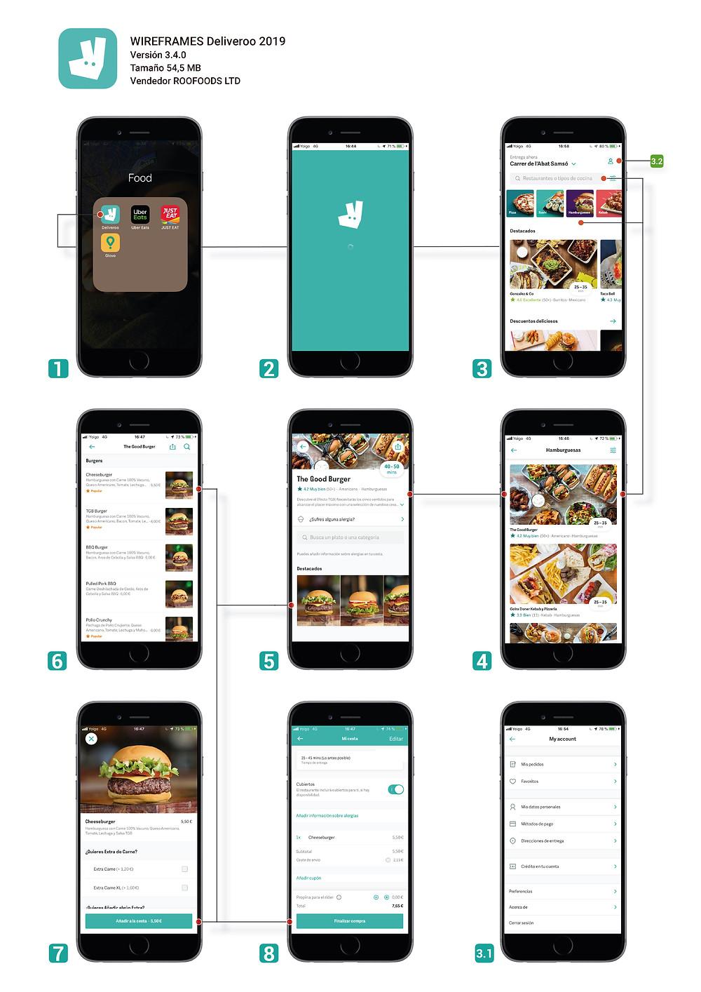 diseño ux/ui Deliveroo app