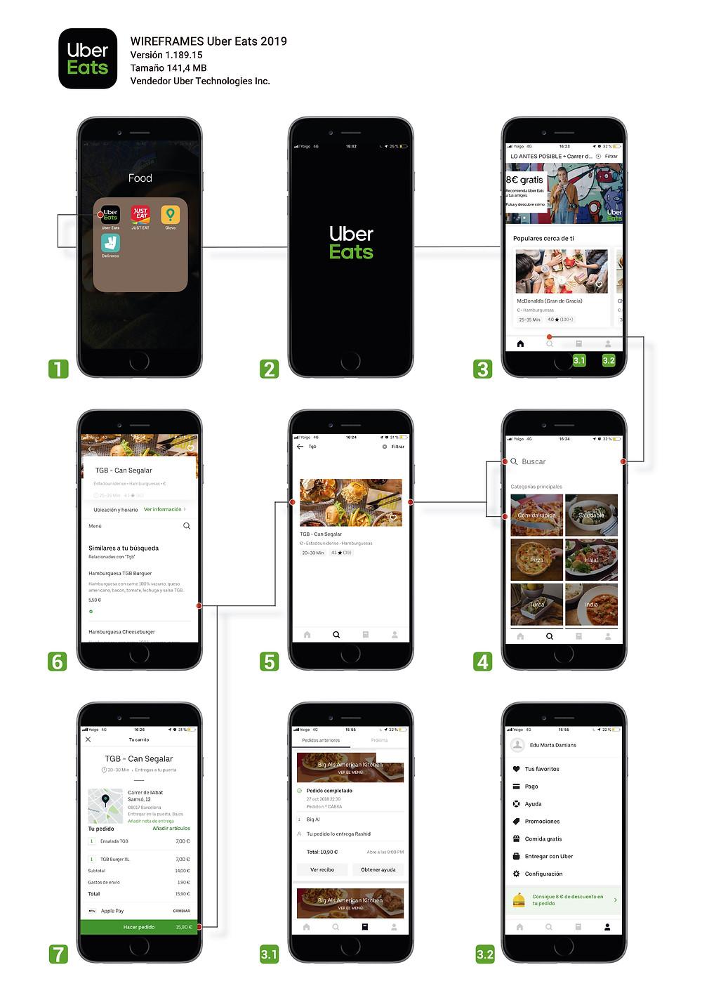 diseño ux/ui Uber Eats app