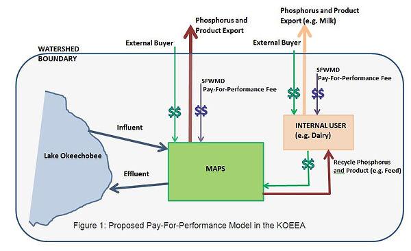 PASOP MAPS Strategy.JPG