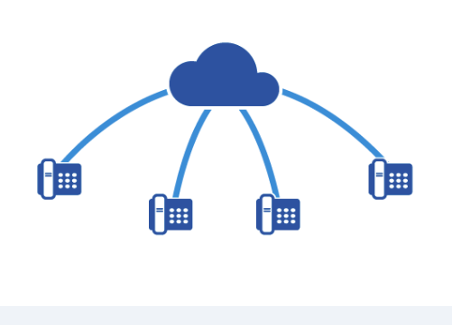 Virtual PBX ( Phone System) call handling features