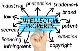 Everything you need to know about Amazon Intellectual Property Policy