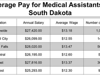 What is the average salary of a medical assistant in South Dakota?