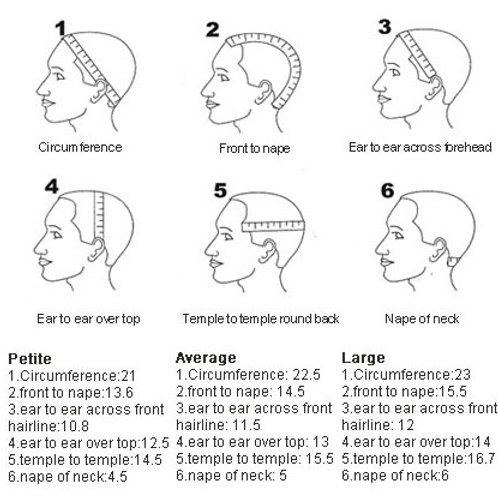 Head Measurement Guide For Custom Wigs