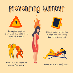 Preventing Burnout.png