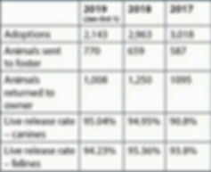 fomas stats_edited_edited.jpg