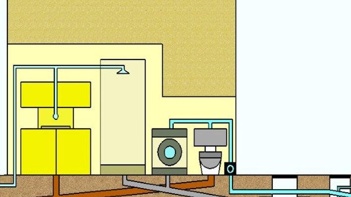 Grijswatersysteem