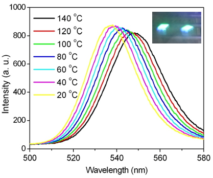 Oil-Based Giant CdZnSeS/ZnS quantum dots