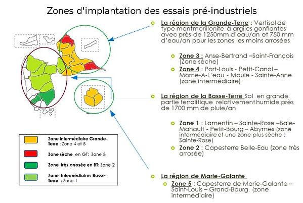 Zones d'implantation des essais pré-indu