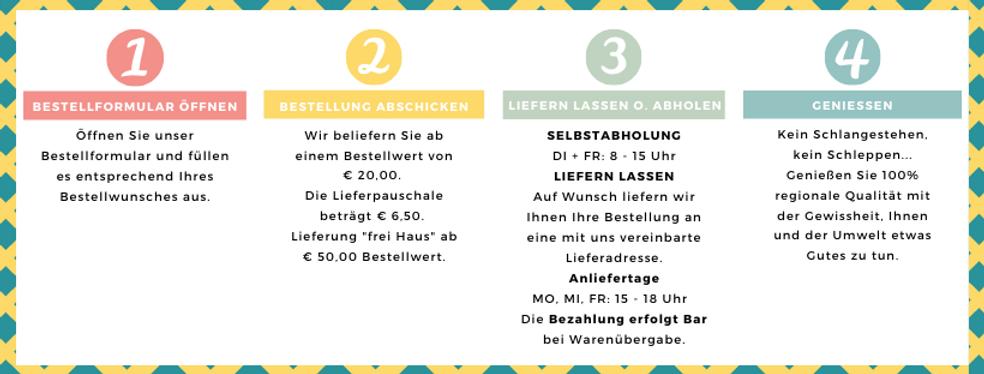 kneidl-fisch-regionalversorgung-salzburg