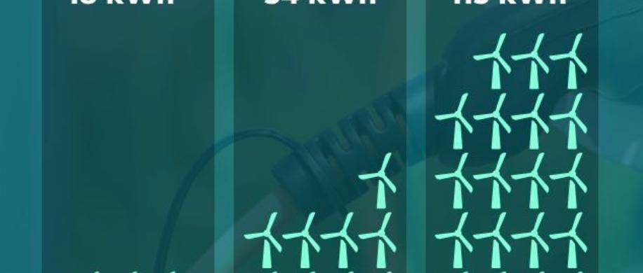 Effizienz verschiedener Antriebsarten