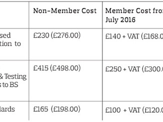 Increased level of Member discount for training courses