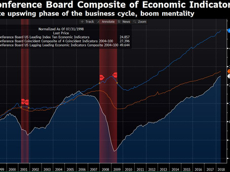 Booming Economy and Inflation Above Expectations