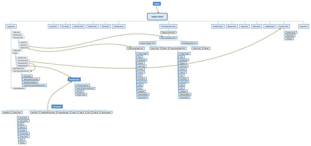 Sitemap_.jpg
