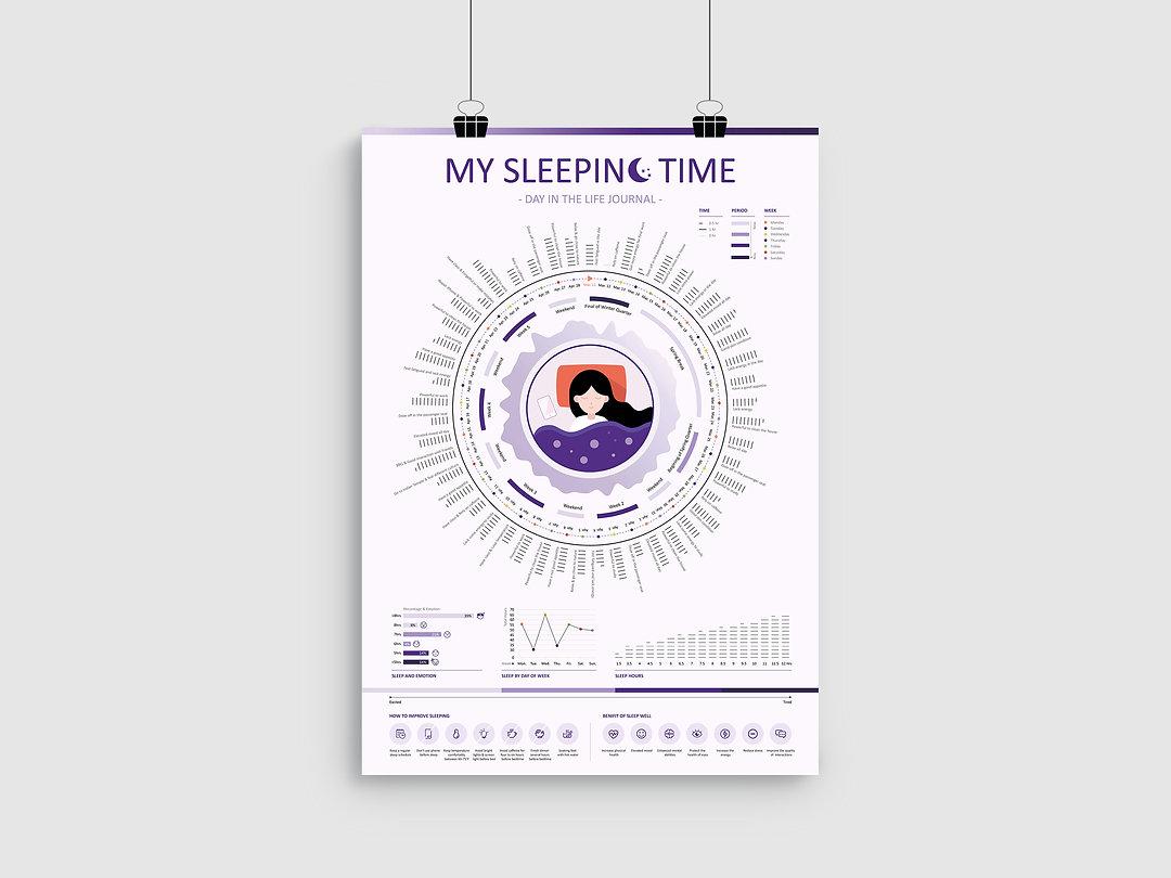 My Sleeping Time poster.jpg