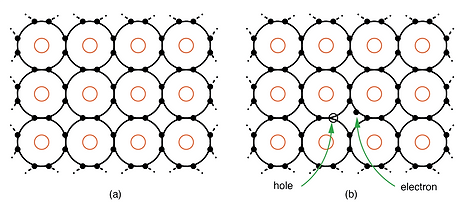 electron-structure.png