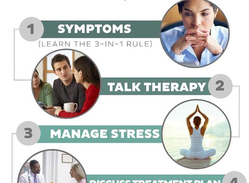 Symptoms: what you don't know