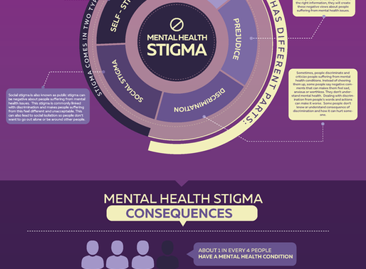Mental health stigma:  why it should go away...