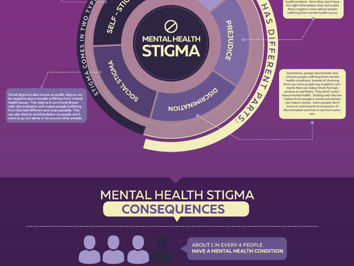 Mental health stigma:  why it should go away...