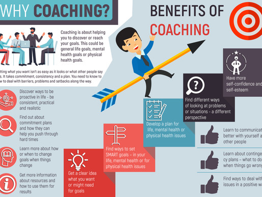 How coaching can help...
