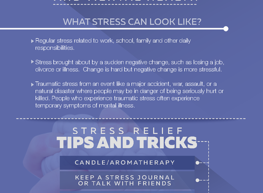 Stress and Mental Health.  What can go wrong?