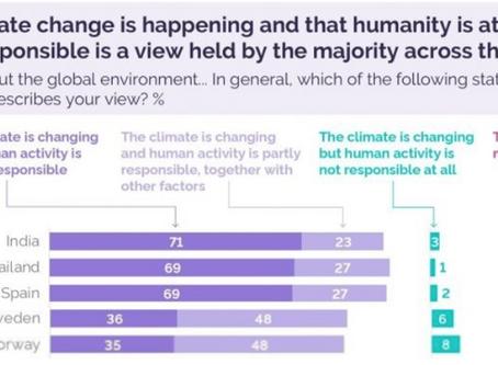 Klimatpolitik på lösa grunder