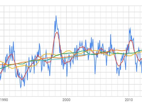 Hur kan så små temperaturförändringar leda till så vilda gissningar?